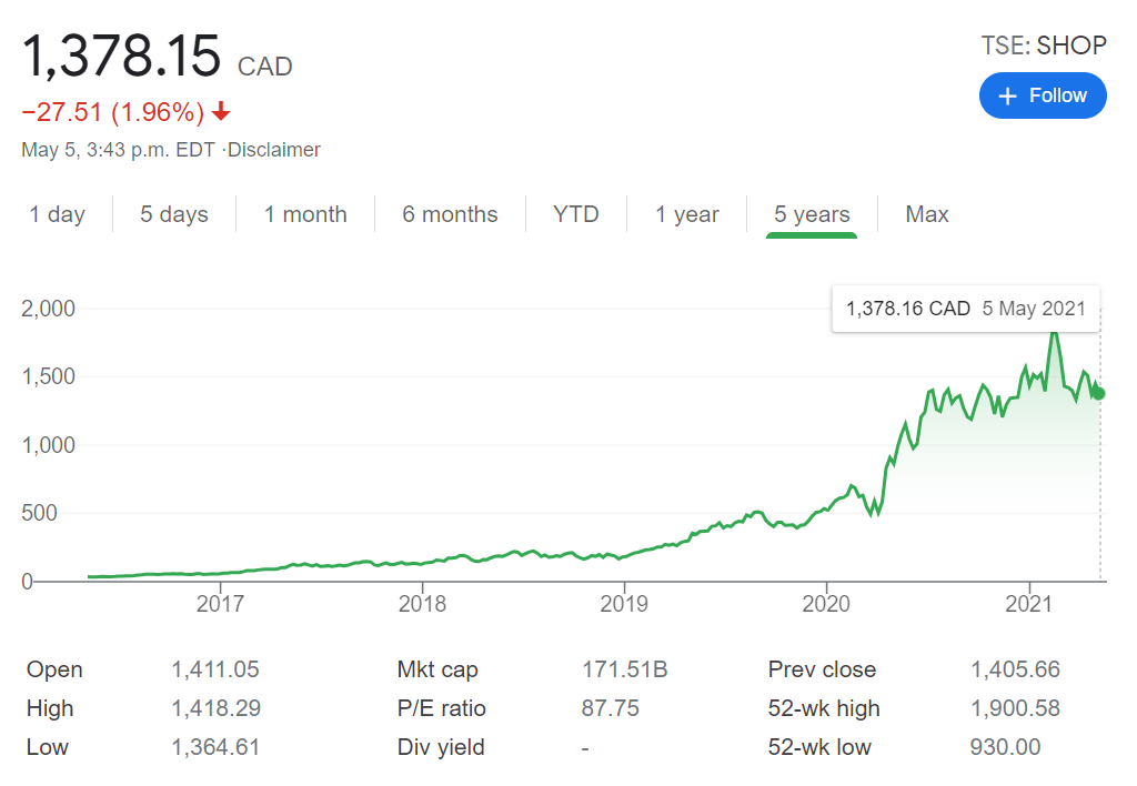 Is Dividend Investing Right for You