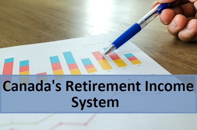 Canada's retirement income system